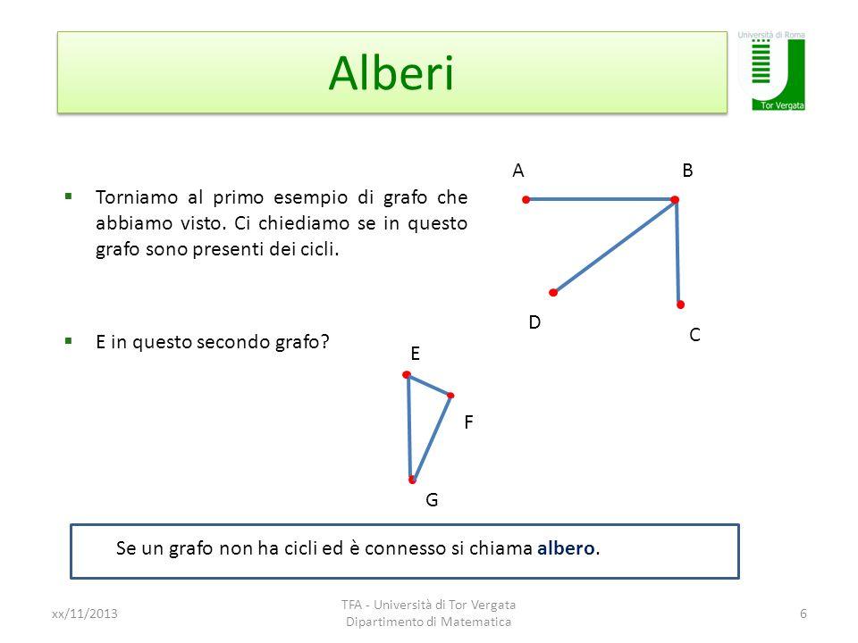 Alberi xx/11/2013 TFA - Università di Tor Vergata Dipartimento di Matematica 6 Torniamo al primo esempio di grafo che abbiamo visto. Ci chiediamo se i