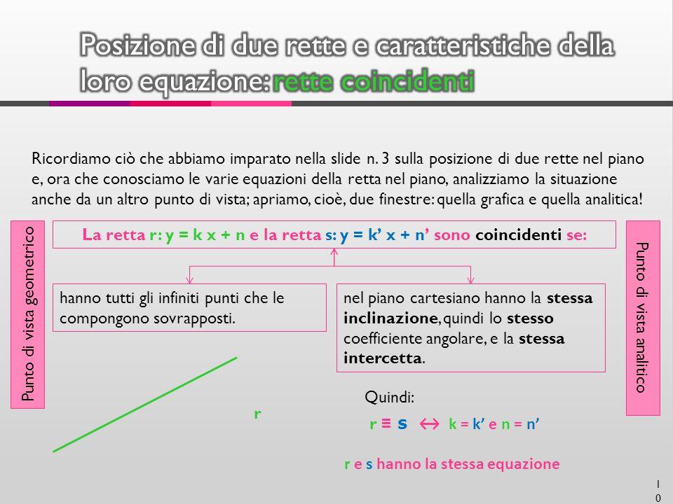 Ricordiamo ciò che abbiamo imparato nella slide n. 3 sulla posizione di due rette nel piano e, ora che conosciamo le varie equazioni della retta nel p