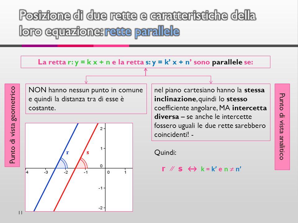 11 La retta r: y = k x + n e la retta s: y = k x + n sono parallele se: Punto di vista geometrico Punto di vista analitico NON hanno nessun punto in comune e quindi la distanza tra di esse è costante.