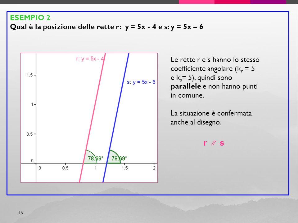 15 ESEMPIO 2 Qual è la posizione delle rette r: y = 5x - 4 e s: y = 5x – 6 Le rette r e s hanno lo stesso coefficiente angolare (k r = 5 e k s = 5), q