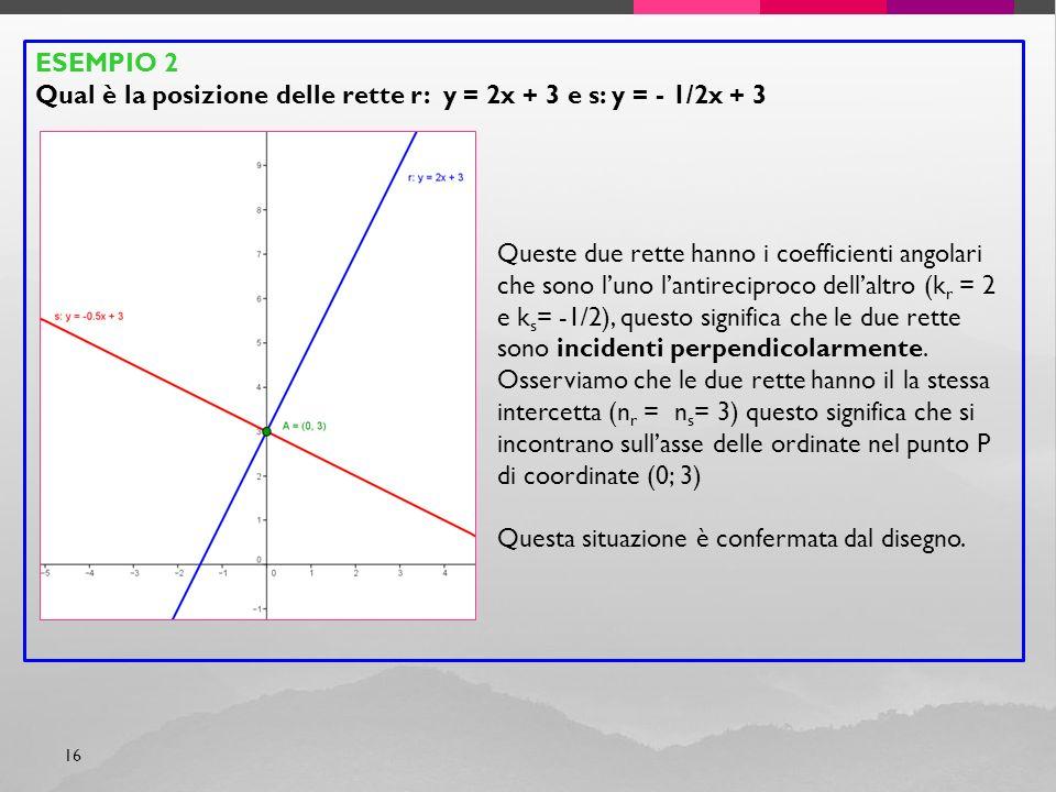 16 ESEMPIO 2 Qual è la posizione delle rette r: y = 2x + 3 e s: y = - 1/2x + 3 Queste due rette hanno i coefficienti angolari che sono luno lantireciproco dellaltro (k r = 2 e k s = -1/2), questo significa che le due rette sono incidenti perpendicolarmente.