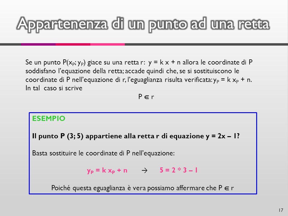 Se un punto P(x P ; y P ) giace su una retta r: y = k x + n allora le coordinate di P soddisfano lequazione della retta; accade quindi che, se si sostituiscono le coordinate di P nellequazione di r, leguaglianza risulta verificata: y P = k x P + n.