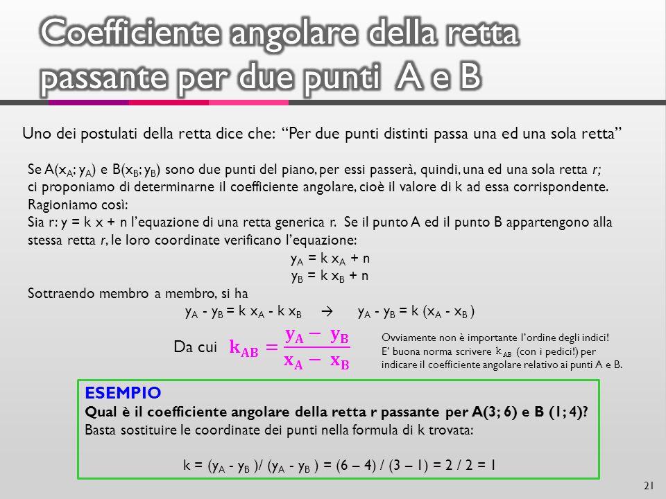 Uno dei postulati della retta dice che: Per due punti distinti passa una ed una sola retta Se A(x A ; y A ) e B(x B ; y B ) sono due punti del piano, per essi passerà, quindi, una ed una sola retta r; ci proponiamo di determinarne il coefficiente angolare, cioè il valore di k ad essa corrispondente.
