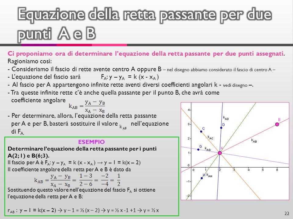 Ci proponiamo ora di determinare lequazione della retta passante per due punti assegnati. Ragioniamo così: - Consideriamo il fascio di rette avente ce