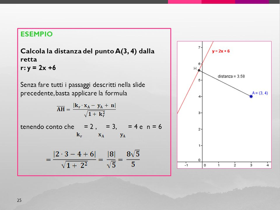25 ESEMPIO Calcola la distanza del punto A(3, 4) dalla retta r: y = 2x +6 Senza fare tutti i passaggi descritti nella slide precedente, basta applicar