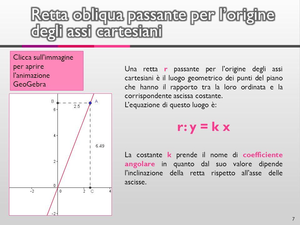 Una retta r passante per lorigine degli assi cartesiani è il luogo geometrico dei punti del piano che hanno il rapporto tra la loro ordinata e la corrispondente ascissa costante.