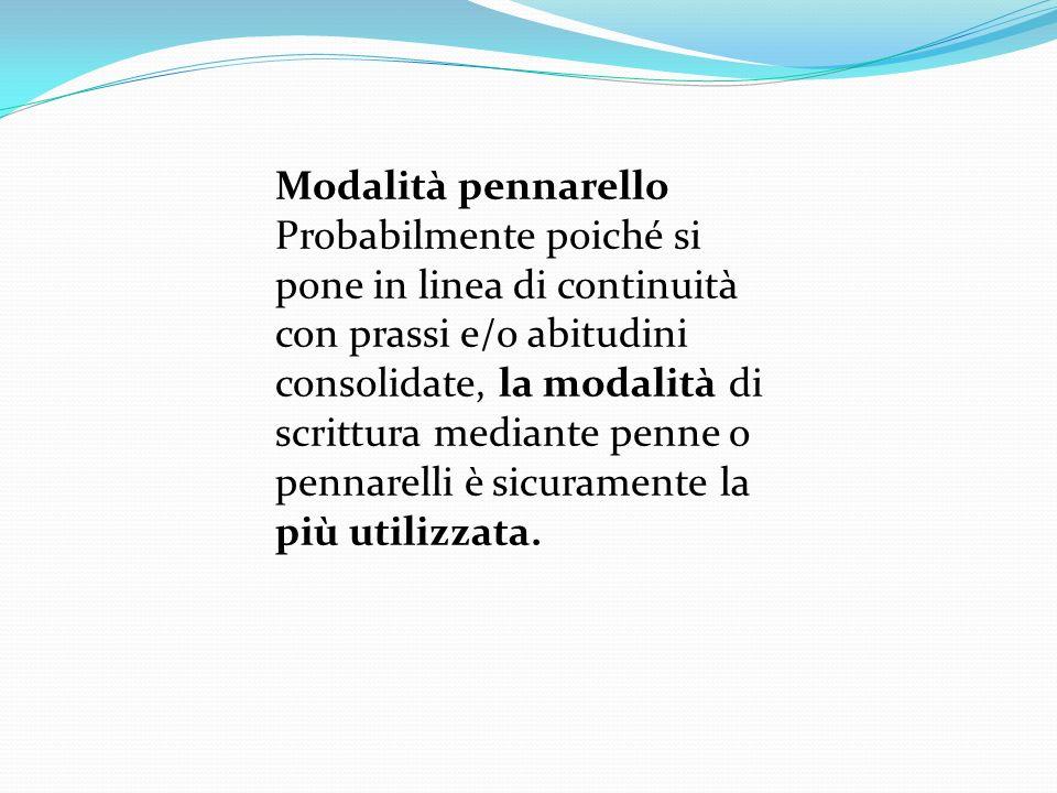Modalità pennarello Probabilmente poiché si pone in linea di continuità con prassi e/o abitudini consolidate, la modalità di scrittura mediante penne o pennarelli è sicuramente la più utilizzata.