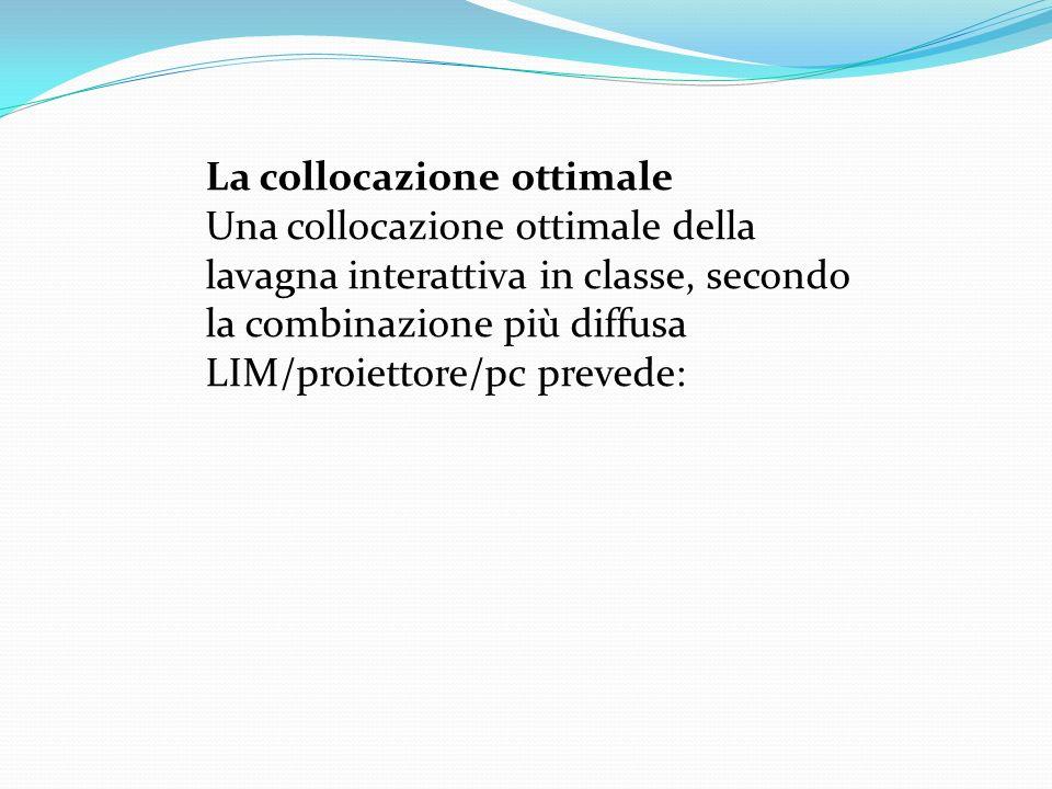 La collocazione ottimale Una collocazione ottimale della lavagna interattiva in classe, secondo la combinazione più diffusa LIM/proiettore/pc prevede: