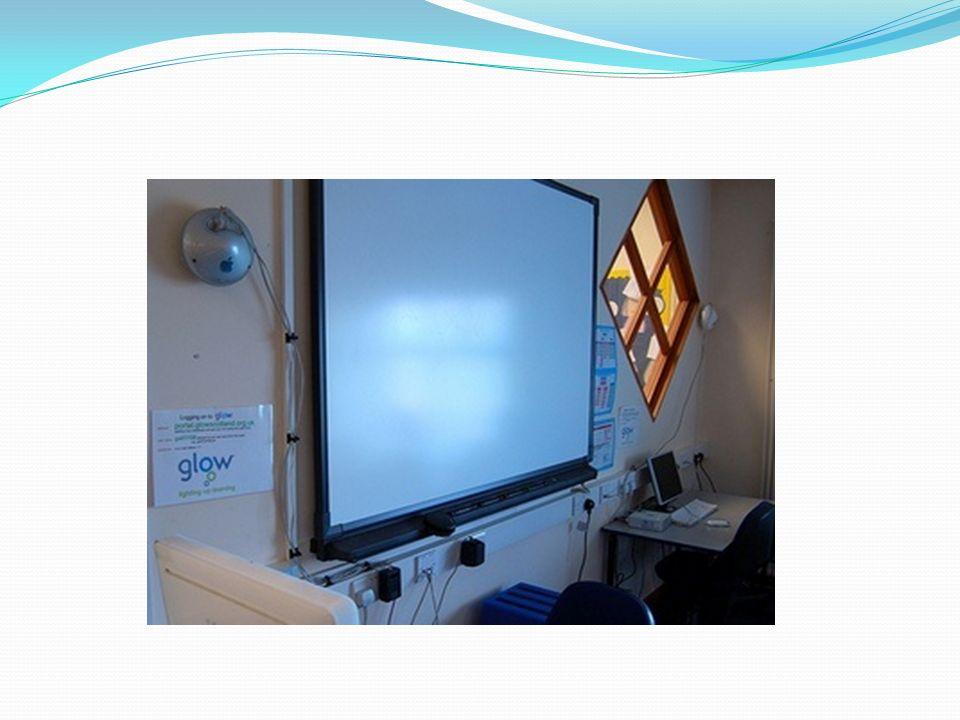 Proiezione frontale La lavagna con proiezione frontale funziona con un videoproiettore ed un computer collegati esternamente fra loro.