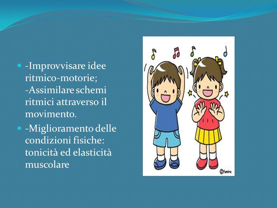 Obiettivo F Promuovere il successo scolastico, le pari opportunità e l inclusione sociale Azione 1 Interventi per promuovere il successo scolastico per le scuole del primo ciclo Ritmo, suono e movimento Classe IIE a.s.