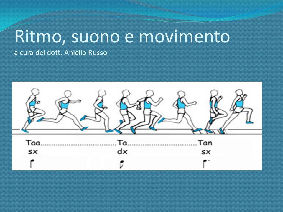 Risultati I Bambini Hanno imparato ad approcciarsi al movimento in modo più serio, seppur divertendosi, e a coordinare ritmo e movimento.