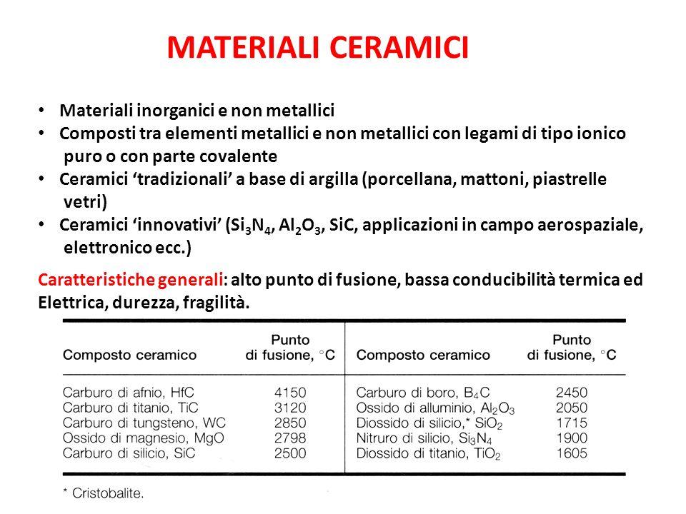 MATERIALI CERAMICI Materiali inorganici e non metallici Composti tra elementi metallici e non metallici con legami di tipo ionico puro o con parte covalente Ceramici tradizionali a base di argilla (porcellana, mattoni, piastrelle vetri) Ceramici innovativi (Si 3 N 4, Al 2 O 3, SiC, applicazioni in campo aerospaziale, elettronico ecc.) Caratteristiche generali: alto punto di fusione, bassa conducibilità termica ed Elettrica, durezza, fragilità.