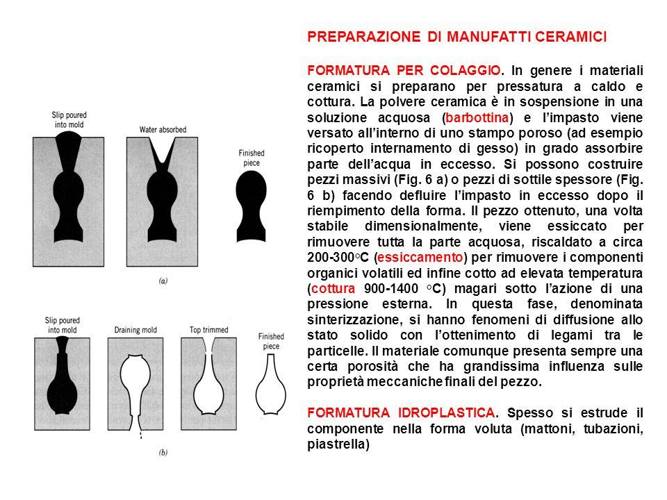PREPARAZIONE DI MANUFATTI CERAMICI FORMATURA PER COLAGGIO.