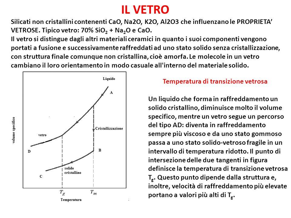 IL VETRO Silicati non cristallini contenenti CaO, Na2O, K2O, Al2O3 che influenzano le PROPRIETA VETROSE.