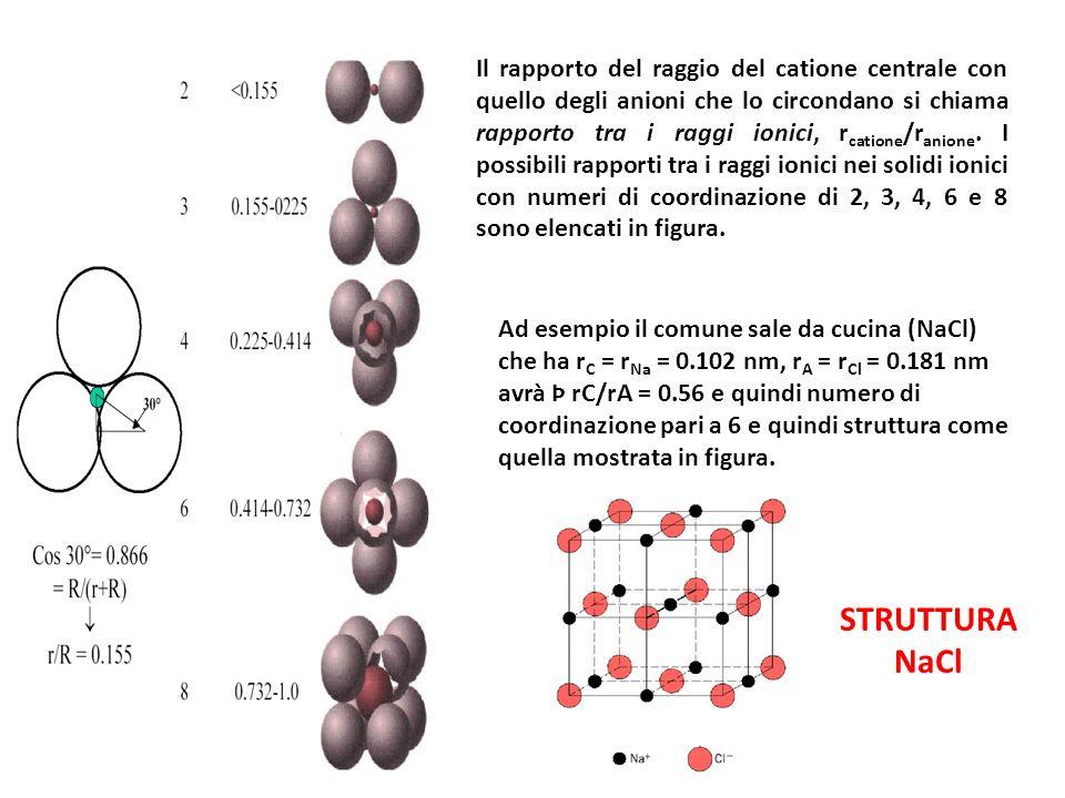 Il rapporto del raggio del catione centrale con quello degli anioni che lo circondano si chiama rapporto tra i raggi ionici, r catione /r anione.