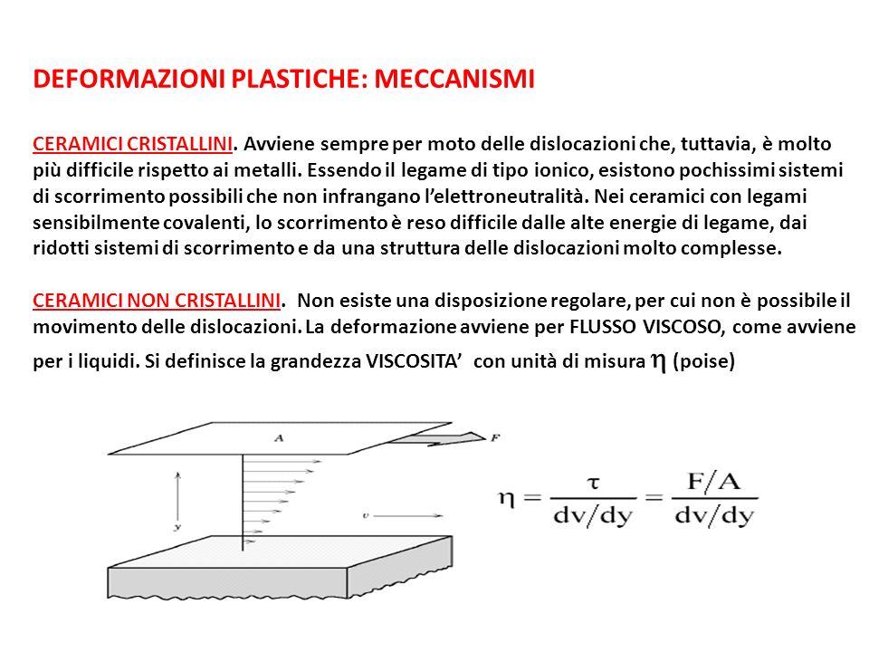 DEFORMAZIONI PLASTICHE: MECCANISMI CERAMICI CRISTALLINI.