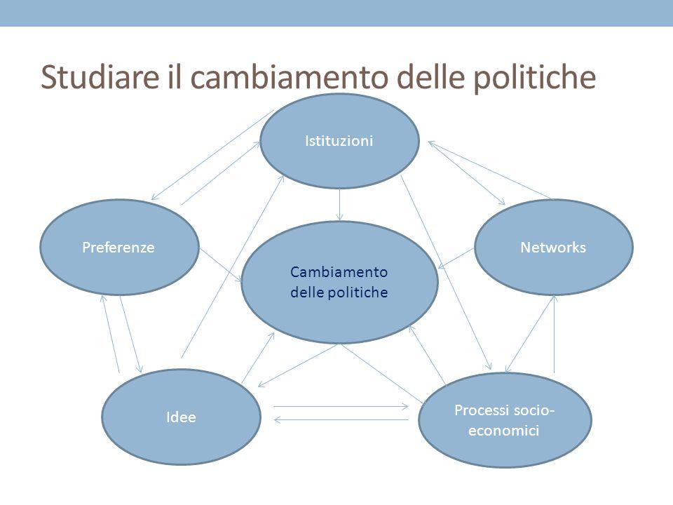 Studiare il cambiamento delle politiche Cambiamento delle politiche Istituzioni Networks Idee Preferenze Processi socio- economici