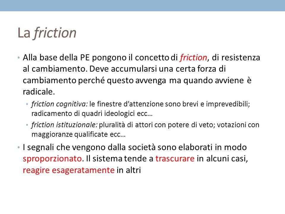 La friction Alla base della PE pongono il concetto di friction, di resistenza al cambiamento.