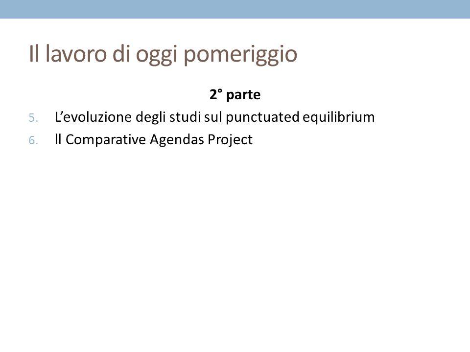 Il lavoro di oggi pomeriggio 2° parte 5. Levoluzione degli studi sul punctuated equilibrium 6.