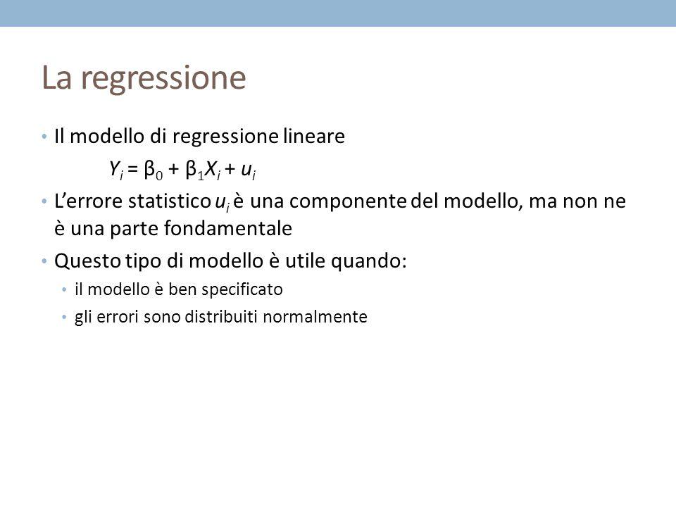 La regressione Il modello di regressione lineare Y i = β 0 + β 1 X i + u i Lerrore statistico u i è una componente del modello, ma non ne è una parte fondamentale Questo tipo di modello è utile quando: il modello è ben specificato gli errori sono distribuiti normalmente