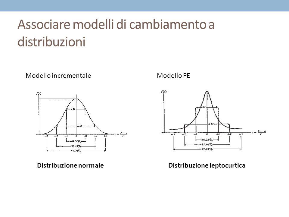 Associare modelli di cambiamento a distribuzioni Distribuzione normaleDistribuzione leptocurtica Modello incrementaleModello PE
