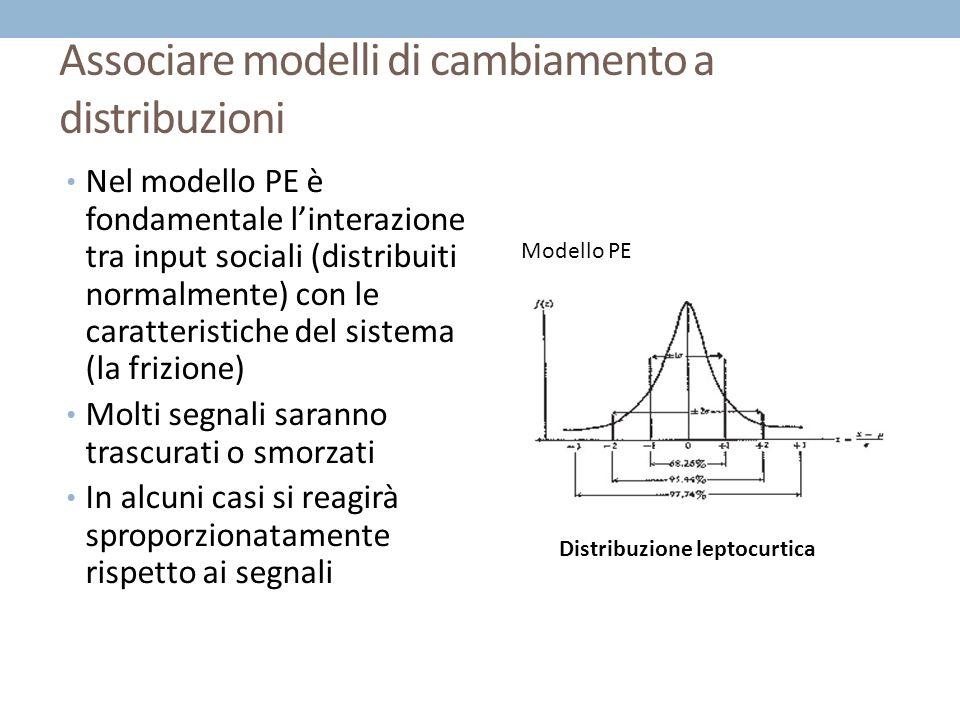 Associare modelli di cambiamento a distribuzioni Nel modello PE è fondamentale linterazione tra input sociali (distribuiti normalmente) con le caratteristiche del sistema (la frizione) Molti segnali saranno trascurati o smorzati In alcuni casi si reagirà sproporzionatamente rispetto ai segnali Distribuzione leptocurtica Modello PE