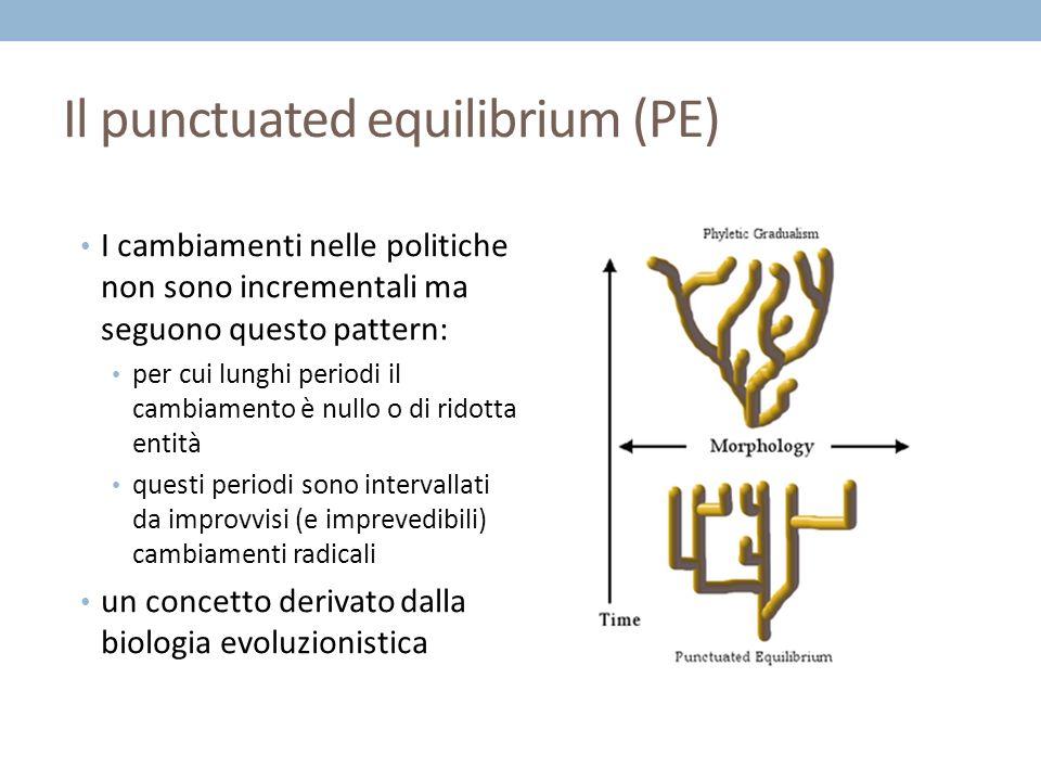 Il punctuated equilibrium (PE) I cambiamenti nelle politiche non sono incrementali ma seguono questo pattern: per cui lunghi periodi il cambiamento è nullo o di ridotta entità questi periodi sono intervallati da improvvisi (e imprevedibili) cambiamenti radicali un concetto derivato dalla biologia evoluzionistica