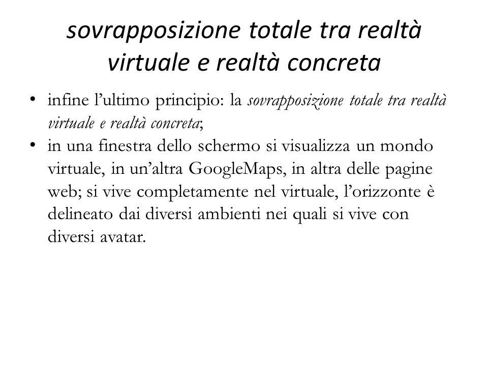 sovrapposizione totale tra realtà virtuale e realtà concreta infine lultimo principio: la sovrapposizione totale tra realtà virtuale e realtà concreta