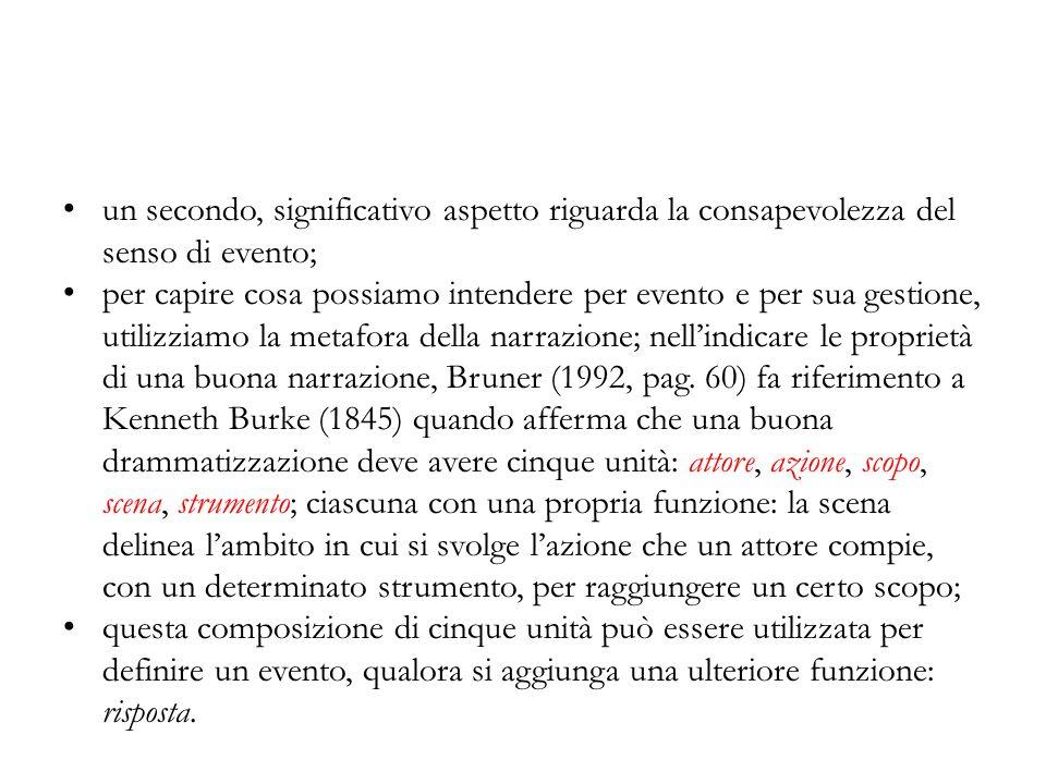 un secondo, significativo aspetto riguarda la consapevolezza del senso di evento; per capire cosa possiamo intendere per evento e per sua gestione, utilizziamo la metafora della narrazione; nellindicare le proprietà di una buona narrazione, Bruner (1992, pag.