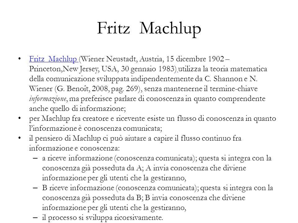 Fritz Machlup Fritz Machlup (Wiener Neustadt, Austria, 15 dicembre 1902 – Princeton,New Jersey, USA, 30 gennaio 1983) utilizza la teoria matematica della comunicazione sviluppata indipendentemente da C.