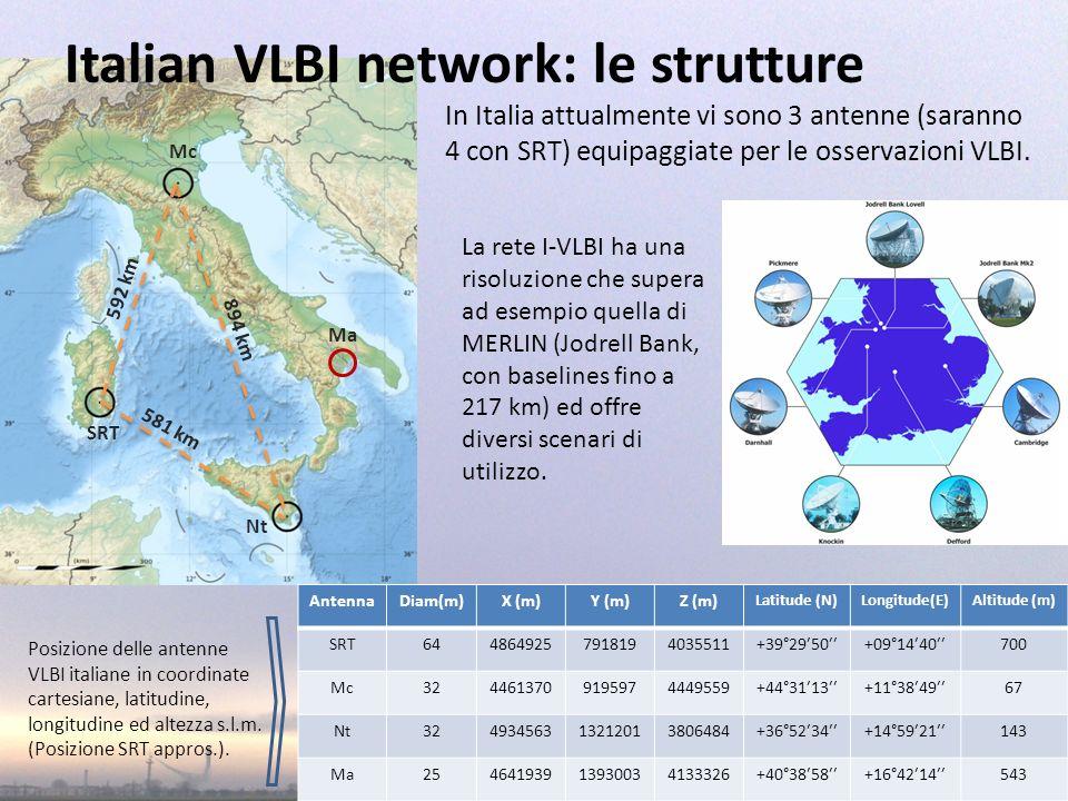 Mini Workshop Casper Backends - Medicina 8 April 2011 2 Italian VLBI network: le strutture 592 km 581 km 894 km Mc SRT Nt Posizione delle antenne VLBI italiane in coordinate cartesiane, latitudine, longitudine ed altezza s.l.m.