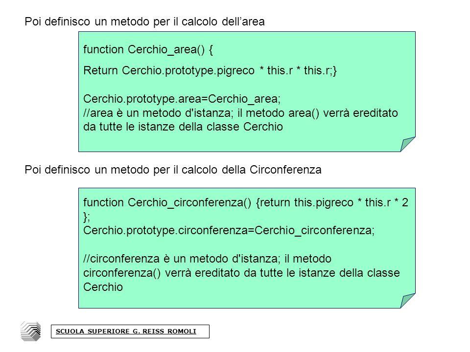 Poi definisco un metodo per il calcolo dellarea Poi definisco un metodo per il calcolo della Circonferenza SCUOLA SUPERIORE G.