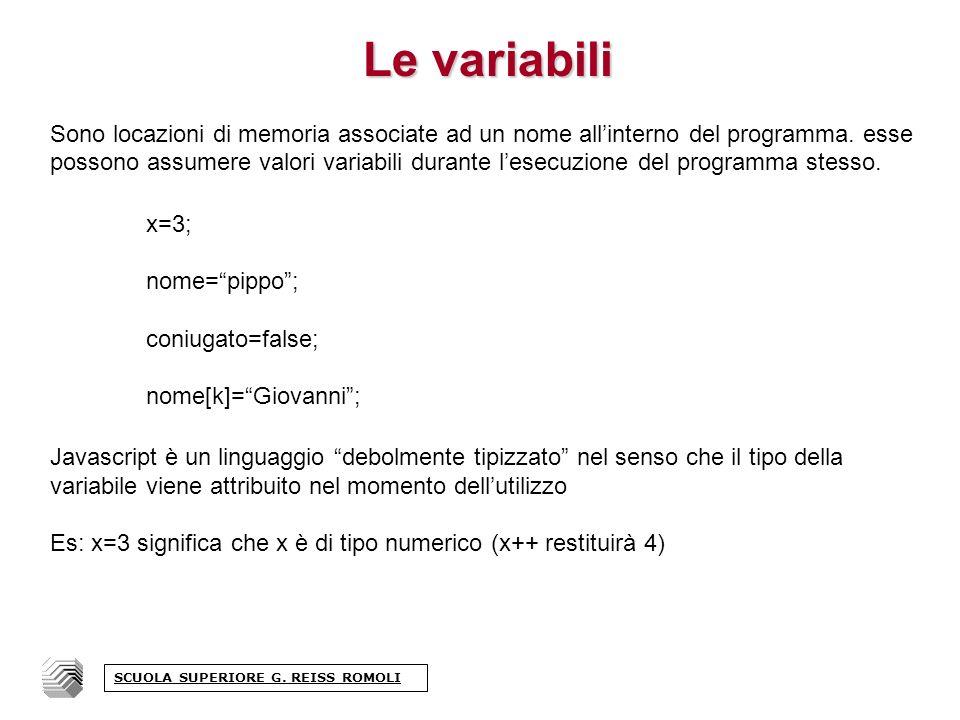 Le variabili Sono locazioni di memoria associate ad un nome allinterno del programma.