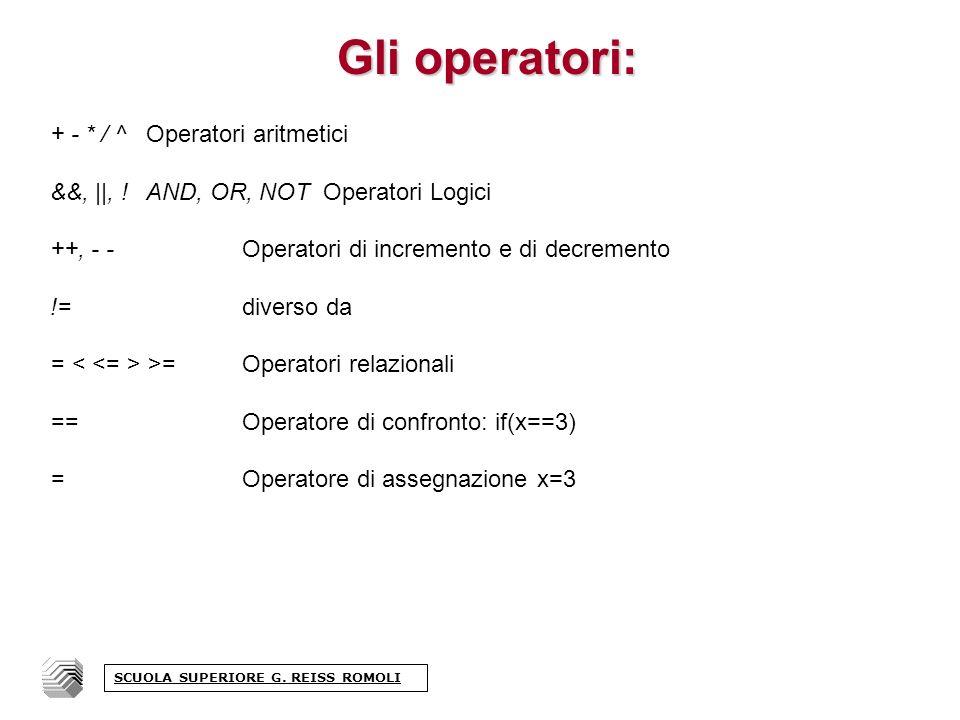 Gli operatori: + - * / ^Operatori aritmetici &&, ||, !AND, OR, NOT Operatori Logici ++, - -Operatori di incremento e di decremento !=diverso da = >= Operatori relazionali == Operatore di confronto: if(x==3) = Operatore di assegnazione x=3 SCUOLA SUPERIORE G.