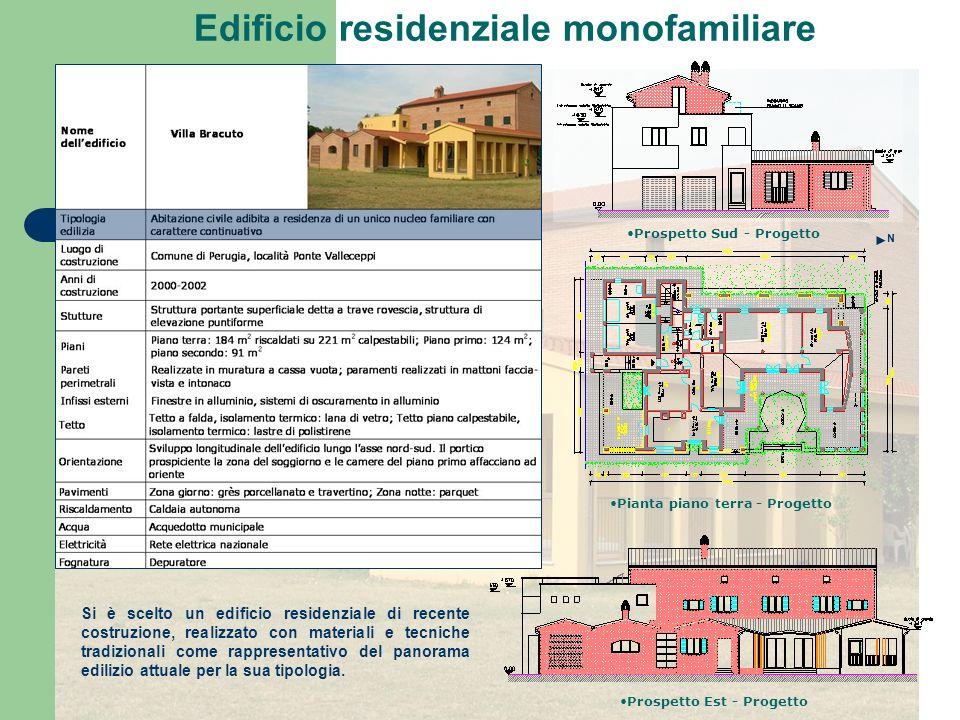 Si è scelto un edificio residenziale di recente costruzione, realizzato con materiali e tecniche tradizionali come rappresentativo del panorama ediliz