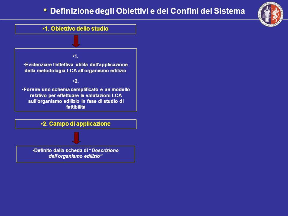 Definizione degli Obiettivi e dei Confini del Sistema 1. Obiettivo dello studio 2. Campo di applicazione Definito dalla scheda di Descrizione dellorga