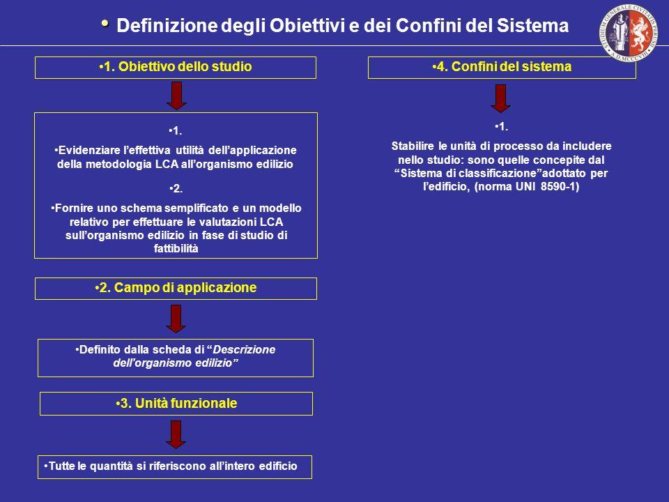 Definizione degli Obiettivi e dei Confini del Sistema 1. Obiettivo dello studio 2. Campo di applicazione 3. Unità funzionale Definito dalla scheda di