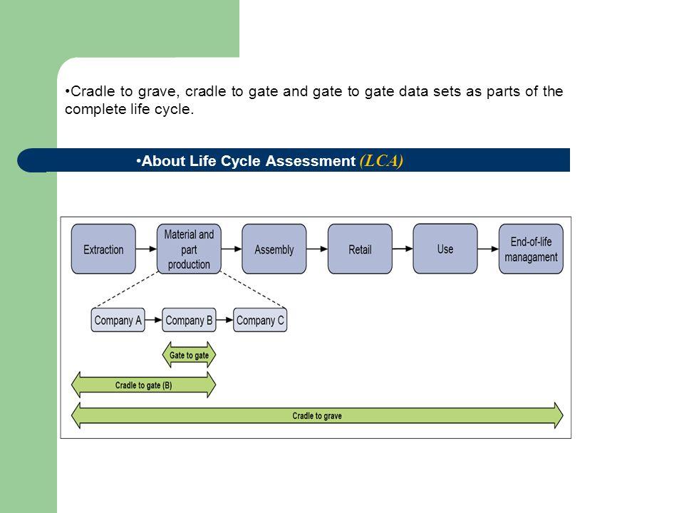 2° Fase Ledificio è un sistema complesso costituito da un numero consistente di componenti e materiali diversi ognuno dei quali necessita di un proprio LCA.