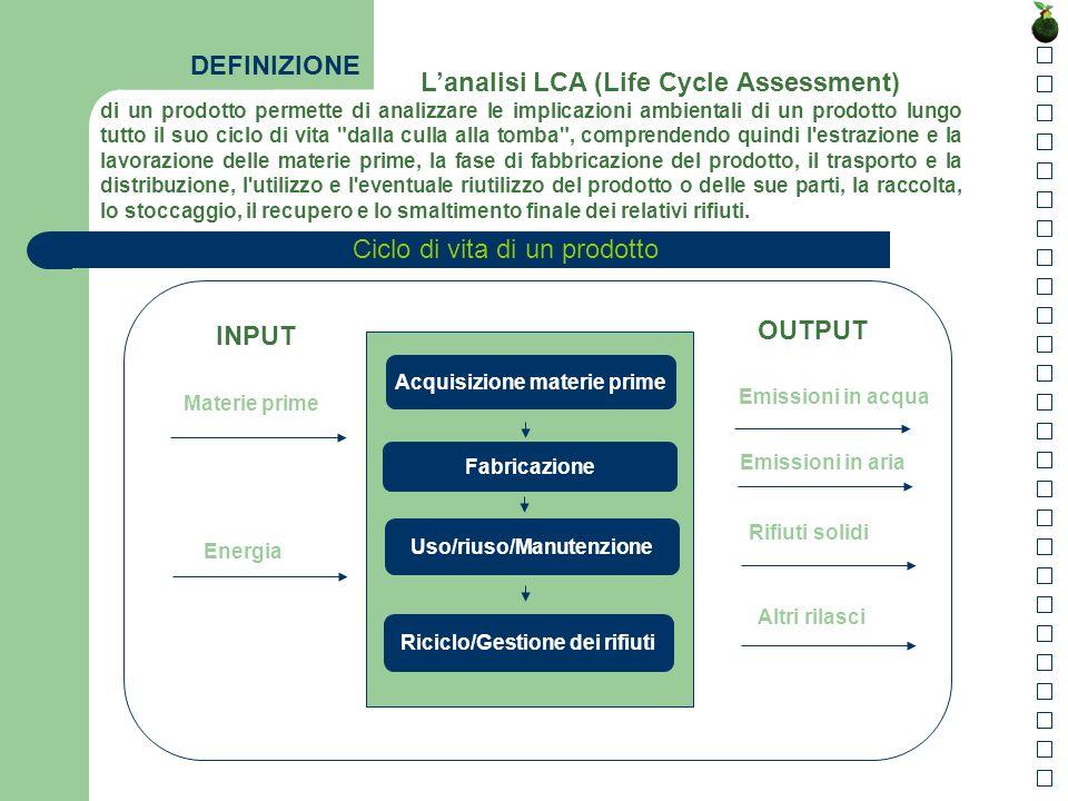 DEFINIZIONE Ciclo di vita di un prodotto INPUT OUTPUT Acquisizione materie prime Fabricazione Uso/riuso/Manutenzione Riciclo/Gestione dei rifiuti Mate