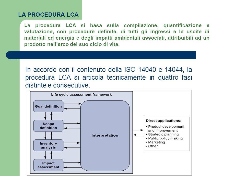 La procedura LCA si basa sulla compilazione, quantificazione e valutazione, con procedure definite, di tutti gli ingressi e le uscite di materiali ed