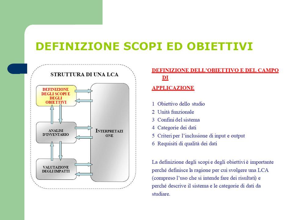 Definizione degli Obiettivi e dei Confini del Sistema Sistema di classificazione