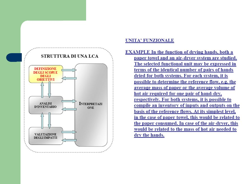 Analisi dellInventario Elaborati: Tabelle e Schede Tecniche Polistirene espansoSuperficieSpessoreVolumeDensitàPeso m2m2 mm3m3 kg/m 3 kg 2210,048,8430265