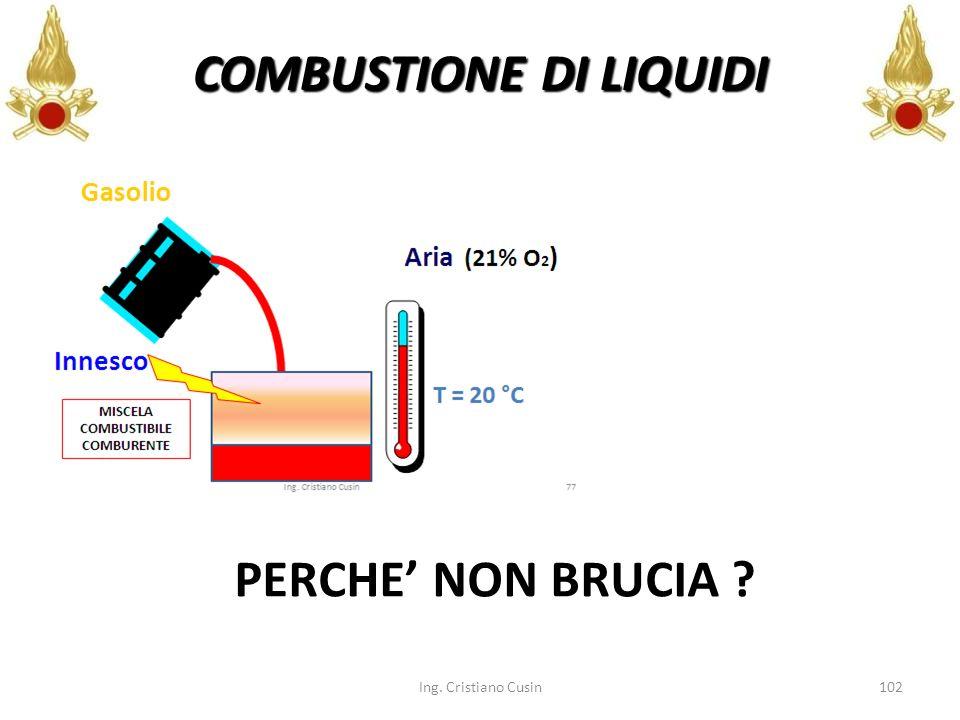 Ing. Cristiano Cusin102 PERCHE NON BRUCIA ? COMBUSTIONE DI LIQUIDI