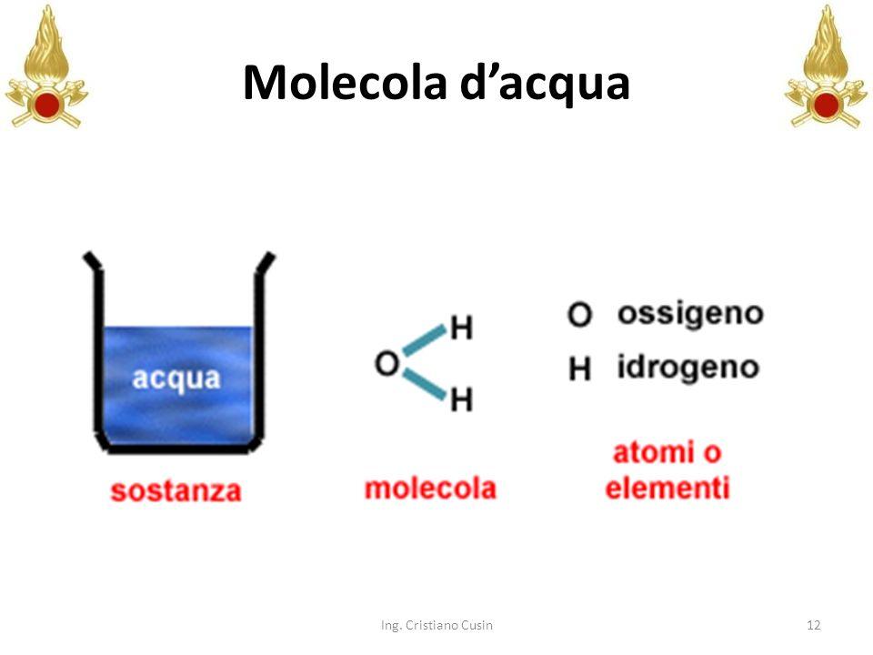 12 Molecola dacqua Ing. Cristiano Cusin
