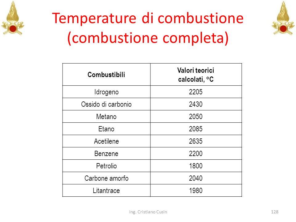 Temperature di combustione (combustione completa) Combustibili Valori teorici calcolati, °C Idrogeno2205 Ossido di carbonio2430 Metano2050 Etano2085 A