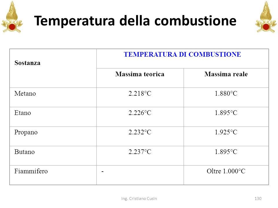 130 Temperatura della combustione Sostanza TEMPERATURA DI COMBUSTIONE Massima teoricaMassima reale Metano2.218°C1.880°C Etano2.226°C1.895°C Propano2.2