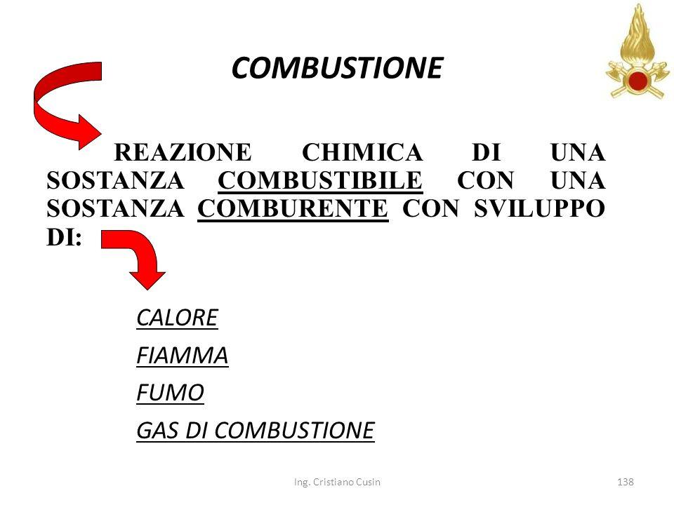 138 COMBUSTIONE CALORE FIAMMA FIAMMA FUMO FUMO GAS DI COMBUSTIONE GAS DI COMBUSTIONE REAZIONE CHIMICA DI UNA SOSTANZA COMBUSTIBILE CON UNA SOSTANZA CO