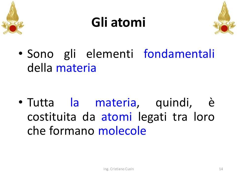 14 Gli atomi Sono gli elementi fondamentali della materia Tutta la materia, quindi, è costituita da atomi legati tra loro che formano molecole Ing. Cr