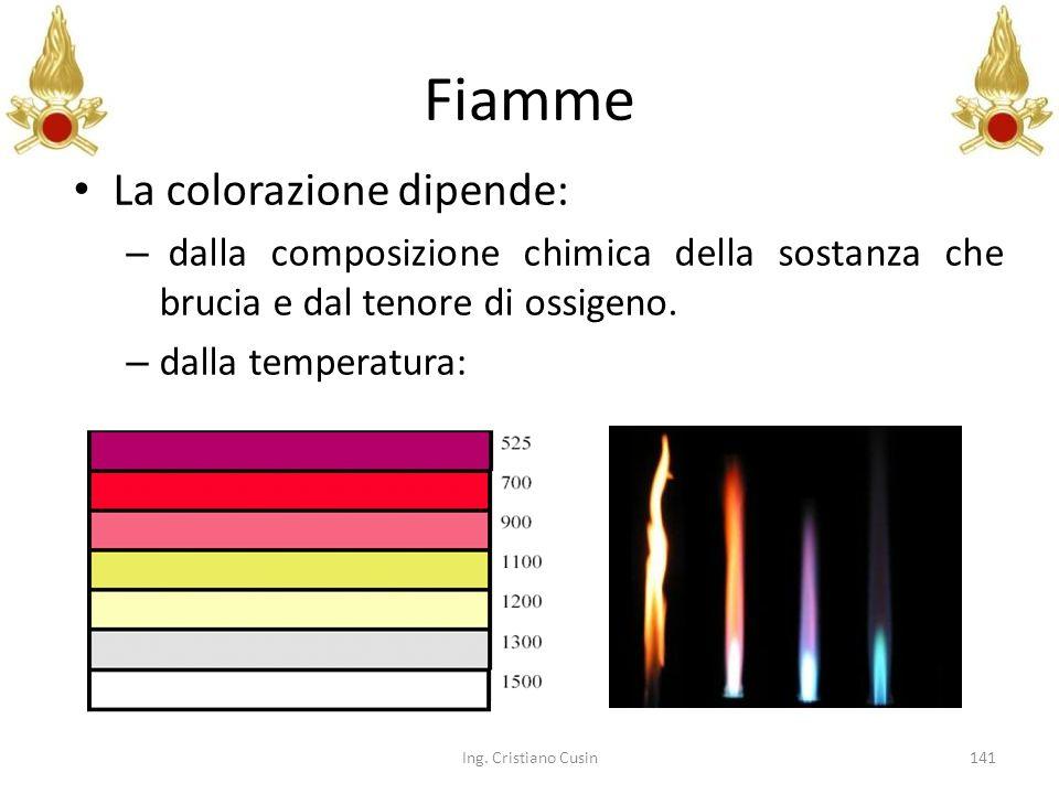 Fiamme 141Ing. Cristiano Cusin La colorazione dipende: – dalla composizione chimica della sostanza che brucia e dal tenore di ossigeno. – dalla temper