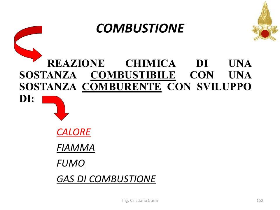 152 COMBUSTIONE CALORE FIAMMA FIAMMA FUMO FUMO GAS DI COMBUSTIONE GAS DI COMBUSTIONE REAZIONE CHIMICA DI UNA SOSTANZA COMBUSTIBILE CON UNA SOSTANZA CO